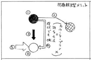 Kuroshiro_2